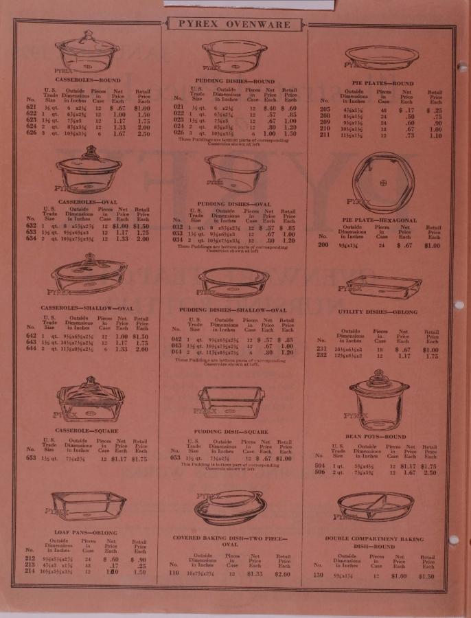Illustrated price list of Pyrex Ovenware, teapots, nursing bottles: Eastern, January 1928
