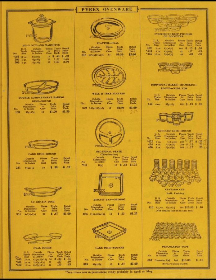 Illustrated price list of Pyrex ovenware, teapots, nursing bottles: Eastern, January 1929