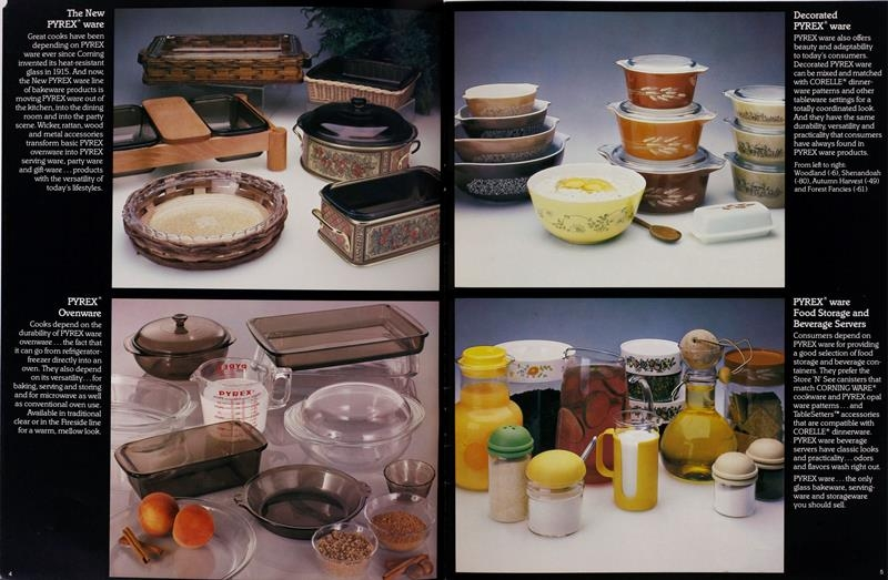Corning housewares products: first half 1982