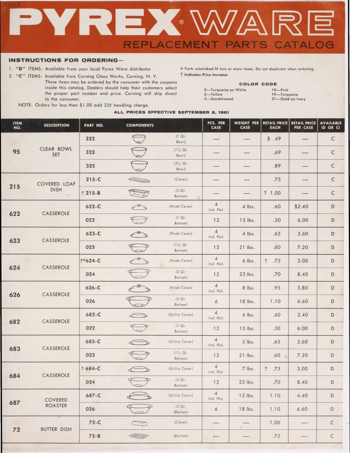 "Pyrex Ware page from ""Replacement parts program for Corning Ware and Pyrex Ware"""