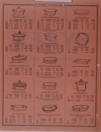 Illustrated price list of Pyrex Ovenware, teapots, nursing bottles: Eastern, January 1928