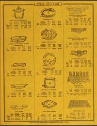 Illustrated price list of Pyrex ovenware, teapots, nursing bottles: Eastern, January 1929