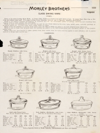 Excerpt from catalog no. 1906, showing glass baking ware: Pyrex. Morley Brothers, made in Saginaw, MI, circa 1919-1925. CMGL 57348.