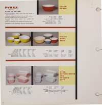 Page 8 from Pyrex 1957